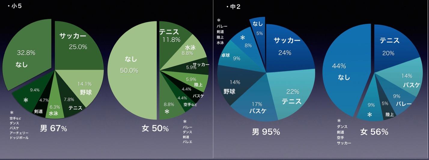 %e3%82%b9%e3%82%af%e3%83%aa%e3%83%bc%e3%83%b3%e3%82%b7%e3%83%a7%e3%83%83%e3%83%88-2016-09-07-22-57-07