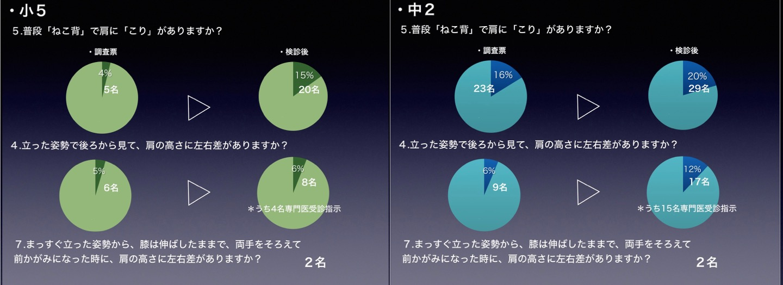%e3%82%b9%e3%82%af%e3%83%aa%e3%83%bc%e3%83%b3%e3%82%b7%e3%83%a7%e3%83%83%e3%83%88-2016-09-08-22-21-36